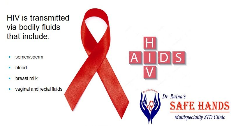 An Extensive Guide to HIV AIDS-dc05c74e