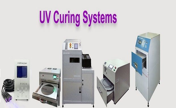 Global Ultraviolet Curing Systems Market-96d88d3f