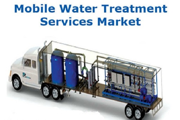 Global Mobile Water Treatment Market-c197b057