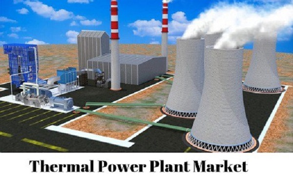 Global Thermal Power Plant Market-b4694a09