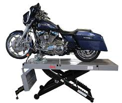 Motorcycle Lifts Market-c5904216