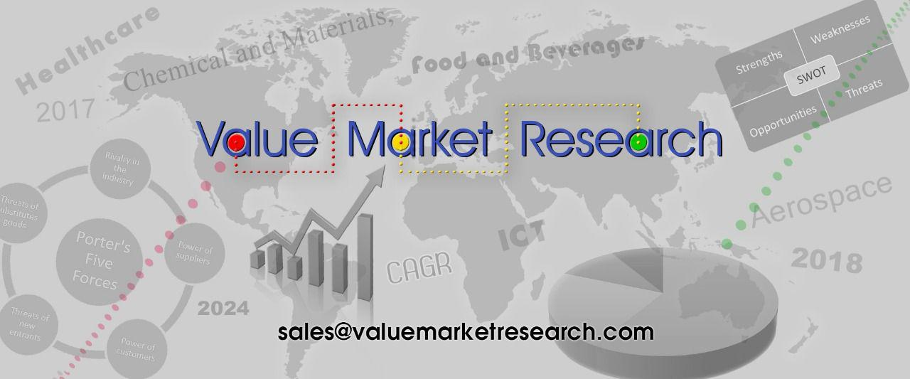 Value Market Research Cover 2-d2fe41f7
